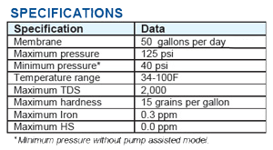 Reverse osmosis filter specifications
