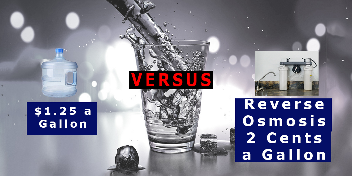 Reverse Osmosis System Vs Bottled Water